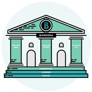 Bankera_logo-300x300.png